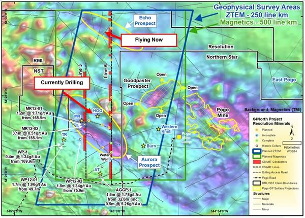 Millrock Offers Update on Drilling and Exploration at 64North Gold Project