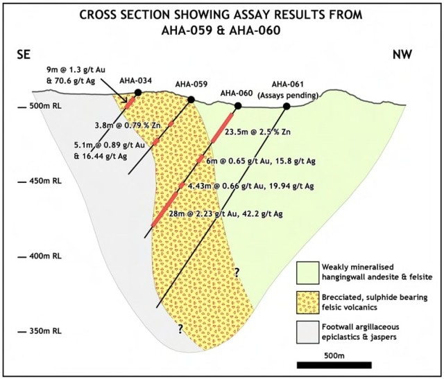 Aton Resources Encounters Excellent Gold-Silver Mineralization from Current Drill Campaign at Hamama Project