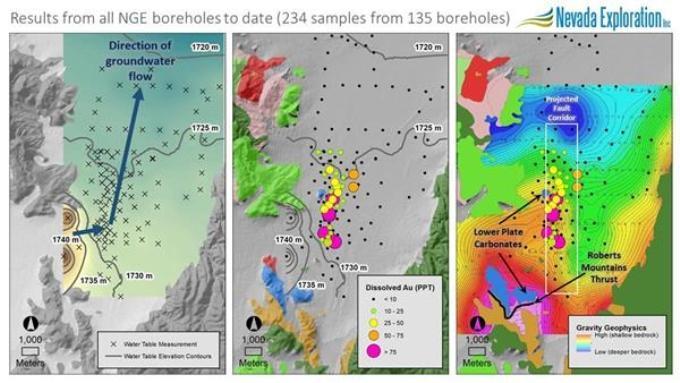 Nevada Exploration's Infill Borehole Program Establishes Large Carlin-type Gold Deposit Target
