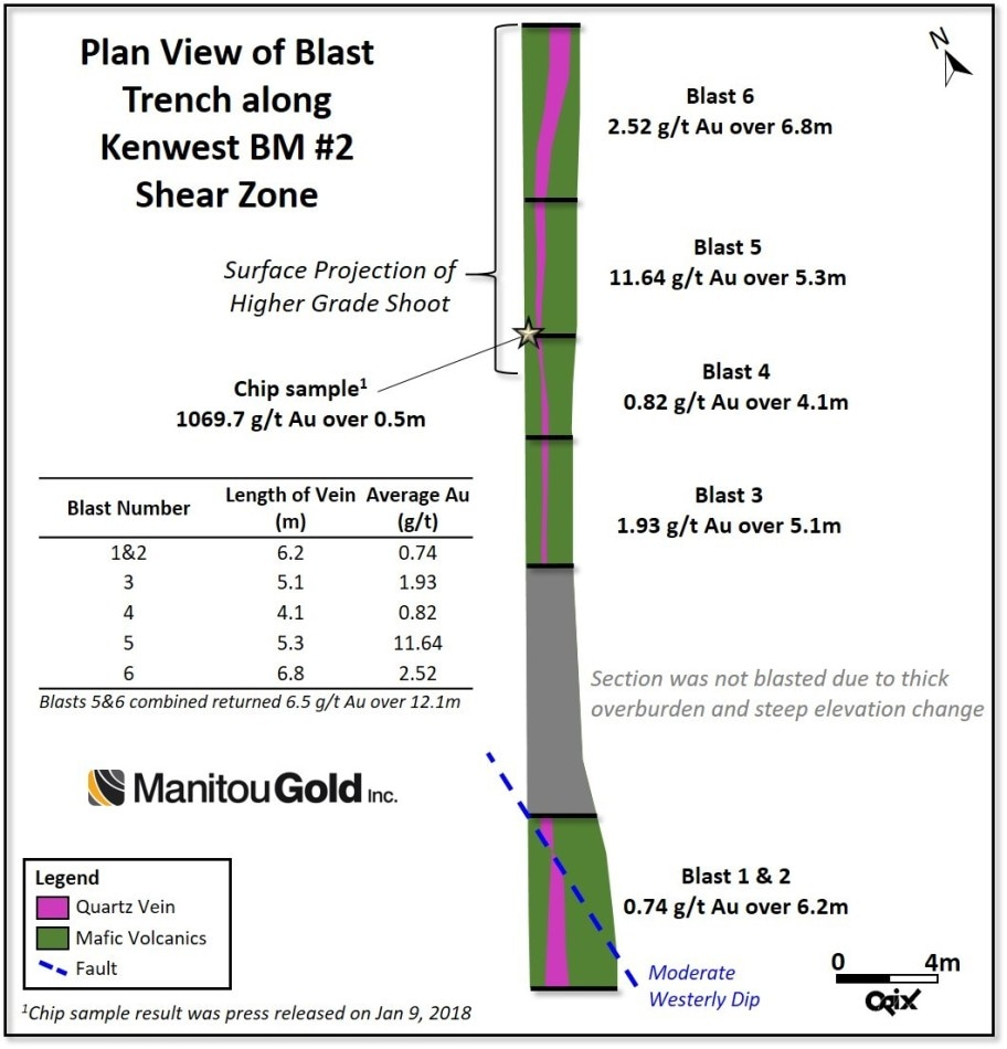 Manitou Gold Updates on Exploration Activities for Goudreau Area Properties