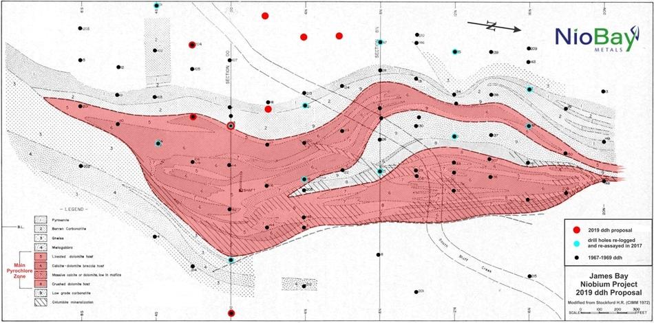 NioBay Receives Exploration Permit for its James Bay Niobium Project
