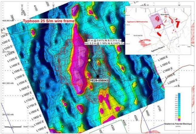 Sama Provides Updates on Downhole Geophysical Survey at Yepleu Project