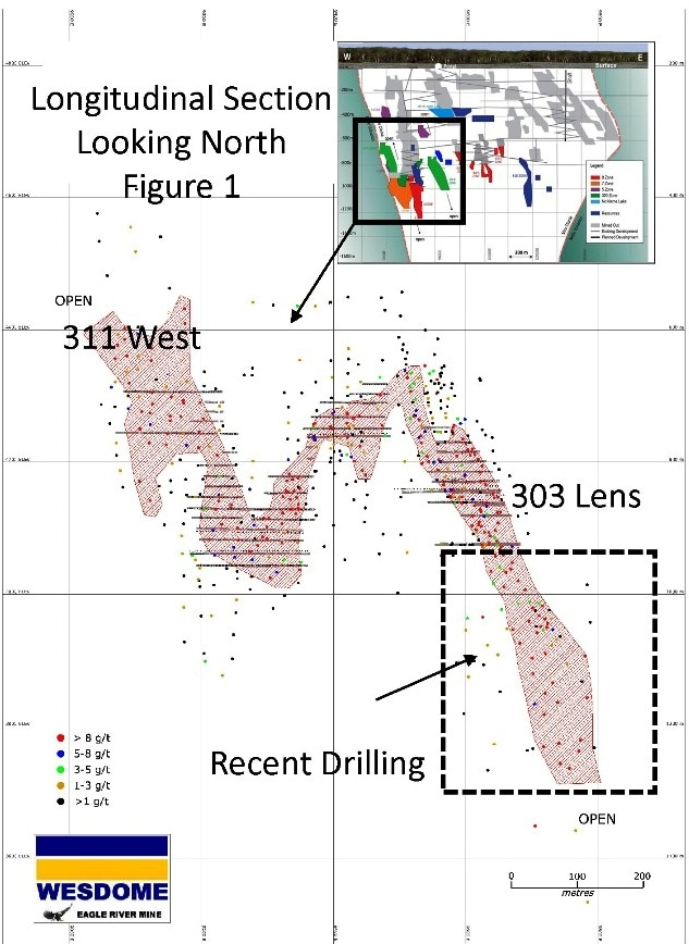 Wesdome Gold Mines Provides Exploration Drilling Updates for Eagle River Mine