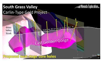 Nevada Exploration Announces Schedule to Advance East Golden Gorge Project
